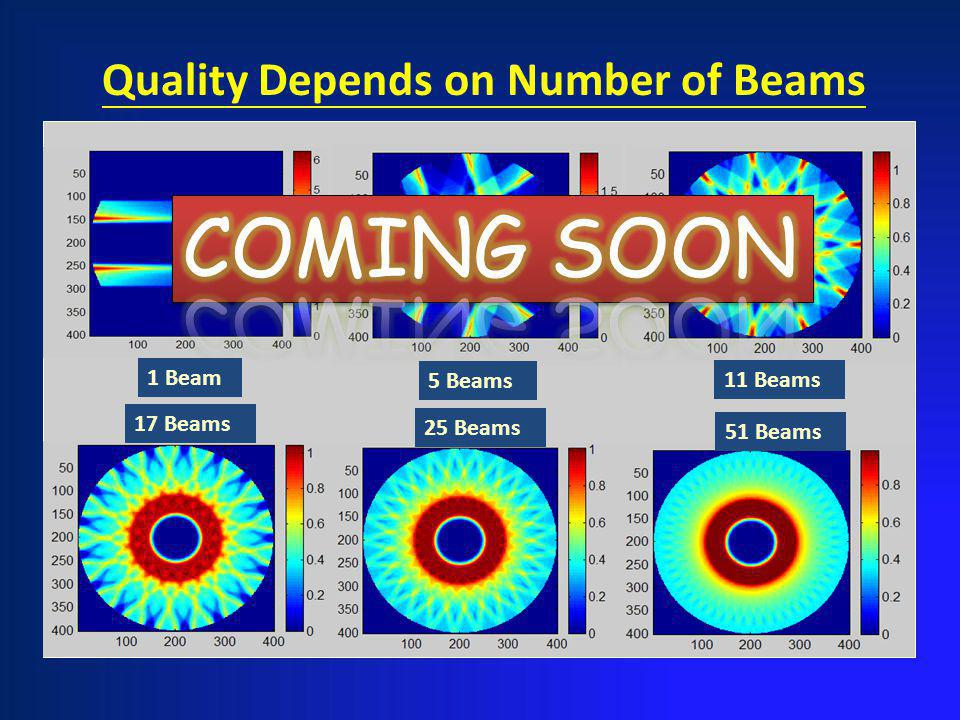 Quality Depends on Number of Beams 1 Beam 5 Beams 11 Beams 17 Beams 25 Beams 51 Beams