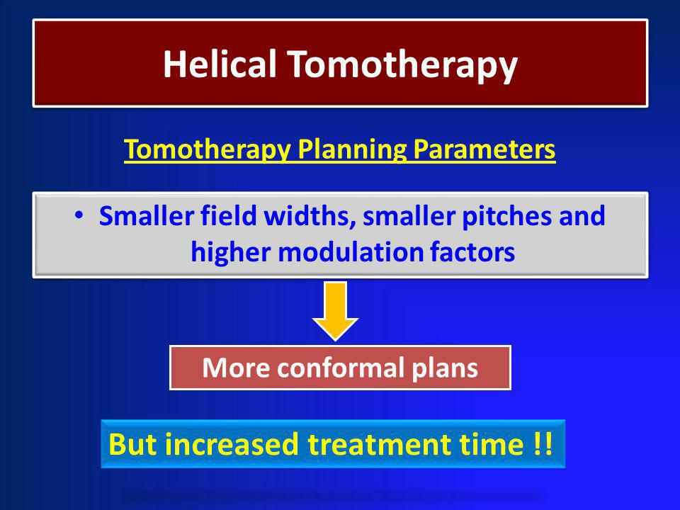 Helical Tomotherapy Smaller field widths, smaller pitches and higher modulation factors More conformal plans But increased treatment time !.