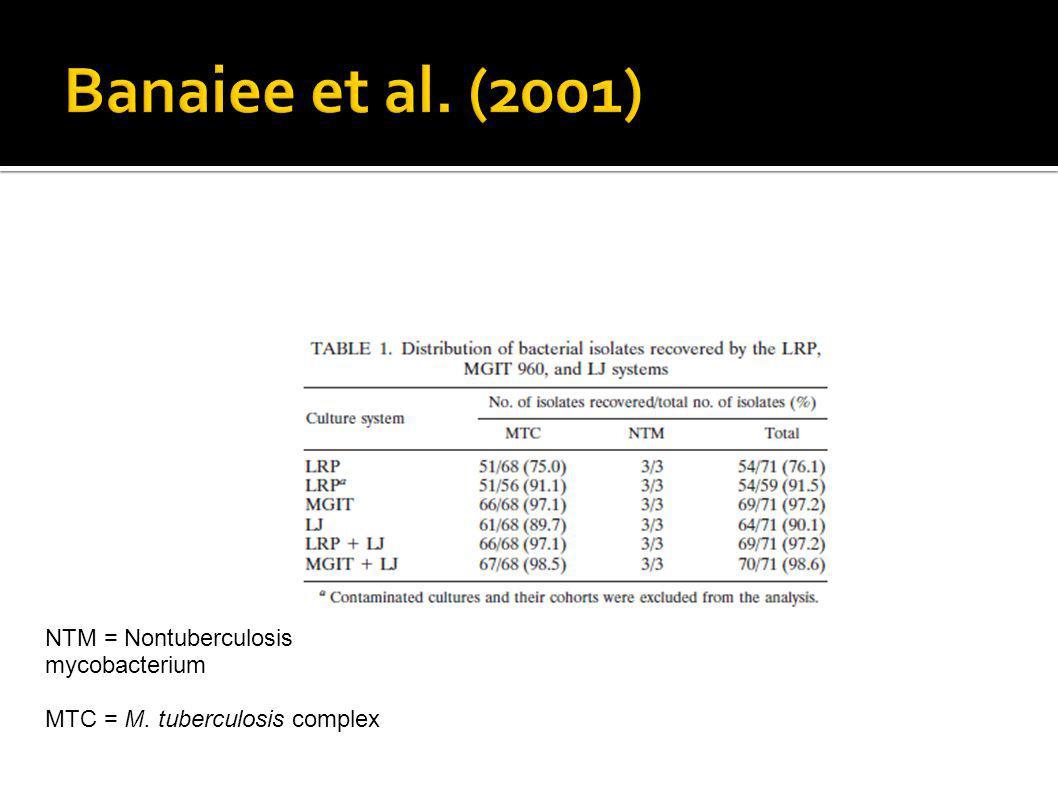 NTM = Nontuberculosis mycobacterium MTC = M. tuberculosis complex