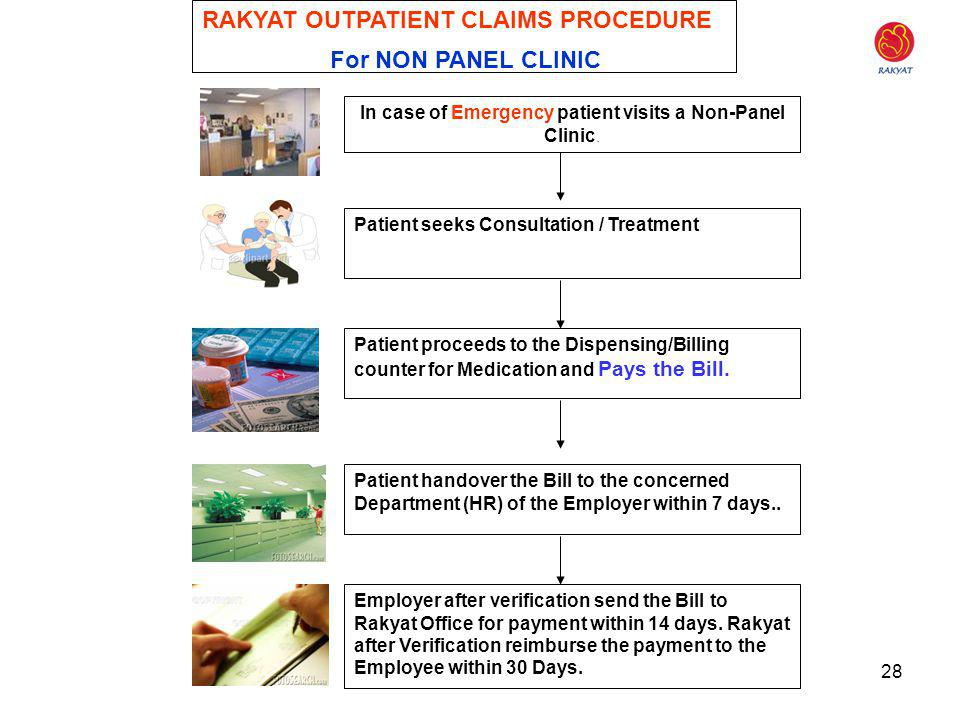 28 RAKYAT OUTPATIENT CLAIMS PROCEDURE For NON PANEL CLINIC In case of Emergency patient visits a Non-Panel Clinic. Patient seeks Consultation / Treatm