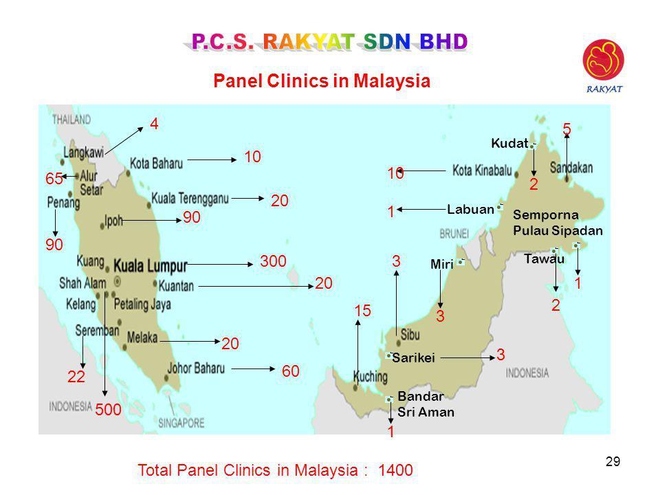 29 Panel Clinics in Malaysia 60 22 300 20 90 20 65 10 500 Total Panel Clinics in Malaysia : 1400 15 10 3 Tawau Kudat Miri Semporna Pulau Sipadan Labua