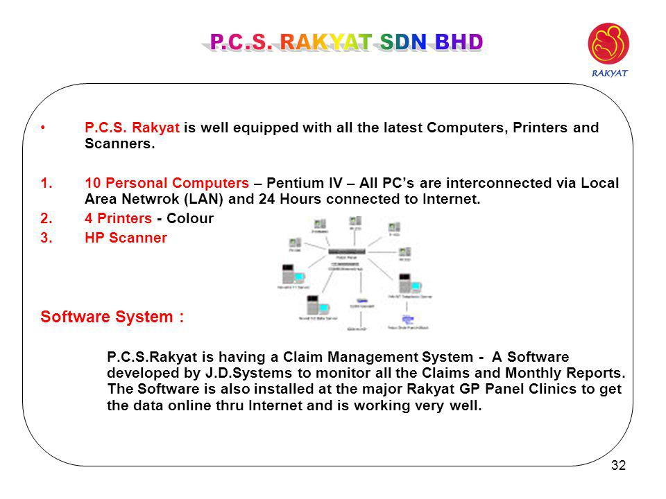 32 P.C.S. Rakyat is well equipped with all the latest Computers, Printers and Scanners. 1.10 Personal Computers – Pentium IV – All PCs are interconnec