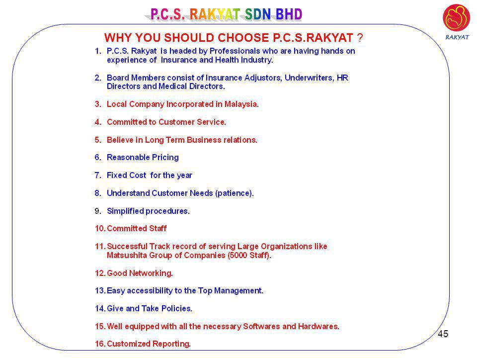 45 WHY YOU SHOULD CHOOSE P.C.S.RAKYAT ?
