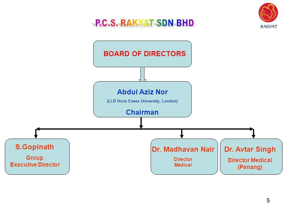 5 BOARD OF DIRECTORS Abdul Aziz Nor (LLB Hons Essex University, London) Chairman S.Gopinath Group Executive Director Dr. Madhavan Nair Director Medica
