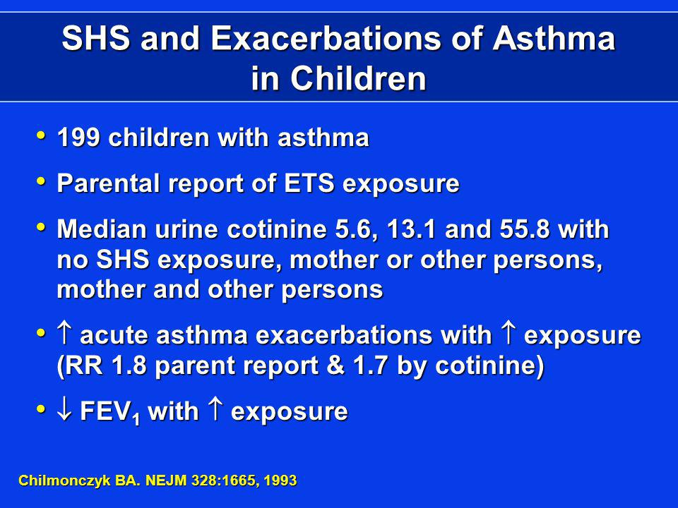SHS and Exacerbations of Asthma in Children 199 children with asthma 199 children with asthma Parental report of ETS exposure Parental report of ETS exposure Median urine cotinine 5.6, 13.1 and 55.8 with no SHS exposure, mother or other persons, mother and other persons Median urine cotinine 5.6, 13.1 and 55.8 with no SHS exposure, mother or other persons, mother and other persons acute asthma exacerbations with exposure (RR 1.8 parent report & 1.7 by cotinine) acute asthma exacerbations with exposure (RR 1.8 parent report & 1.7 by cotinine) FEV 1 with exposure FEV 1 with exposure Chilmonczyk BA.