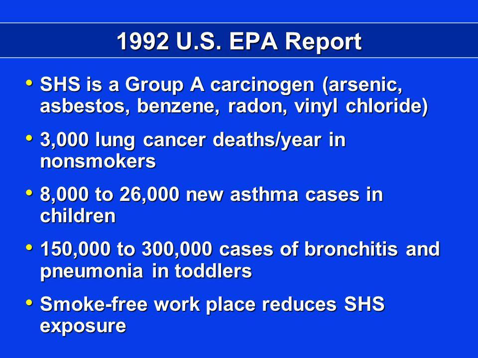 1992 U.S.