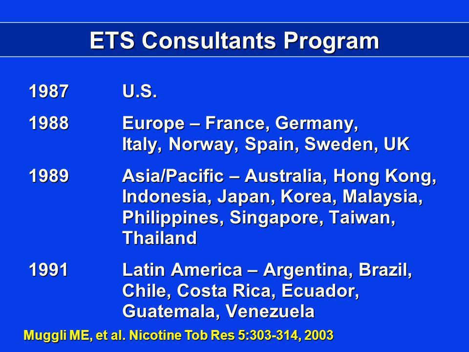ETS Consultants Program 1987U.S.