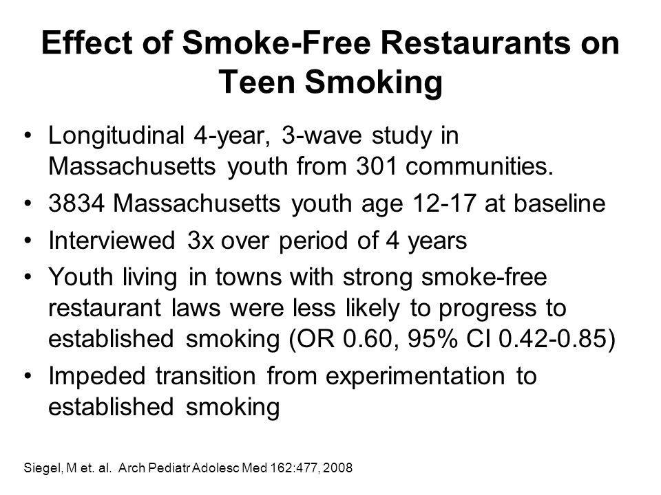 Effect of Smoke-Free Restaurants on Teen Smoking Longitudinal 4-year, 3-wave study in Massachusetts youth from 301 communities.