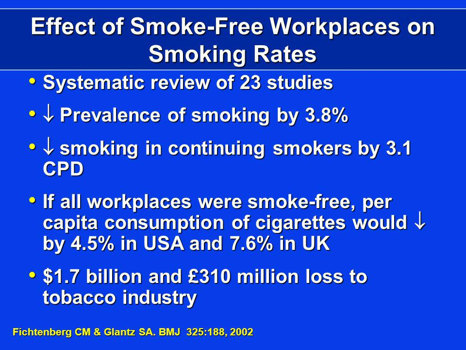 Effect of Smoke-Free Workplaces on Smoking Rates Systematic review of 23 studies Systematic review of 23 studies Prevalence of smoking by 3.8% Prevalence of smoking by 3.8% smoking in continuing smokers by 3.1 CPD smoking in continuing smokers by 3.1 CPD If all workplaces were smoke-free, per capita consumption of cigarettes would by 4.5% in USA and 7.6% in UK If all workplaces were smoke-free, per capita consumption of cigarettes would by 4.5% in USA and 7.6% in UK $1.7 billion and £310 million loss to tobacco industry $1.7 billion and £310 million loss to tobacco industry Fichtenberg CM & Glantz SA.