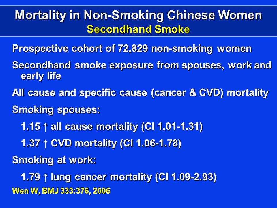 Mortality in Non-Smoking Chinese Women Secondhand Smoke Prospective cohort of 72,829 non-smoking women Secondhand smoke exposure from spouses, work and early life All cause and specific cause (cancer & CVD) mortality Smoking spouses: 1.15 all cause mortality (CI 1.01-1.31) 1.37 CVD mortality (CI 1.06-1.78) Smoking at work: 1.79 lung cancer mortality (CI 1.09-2.93) Wen W, BMJ 333:376, 2006