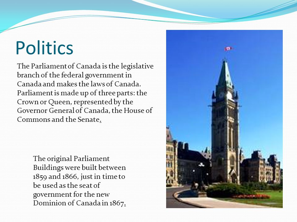 Politics The Parliament of Canada is the legislative branch of the federal government in Canada and makes the laws of Canada. Parliament is made up of