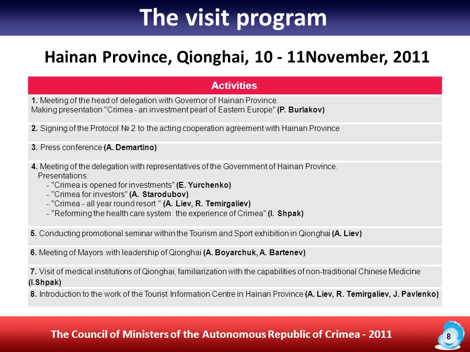 8 The Council of Ministers of the Autonomous Republic of Crimea - 2011 Hainan Province, Qionghai, 10 - 11November, 2011 The visit program Activities 1.