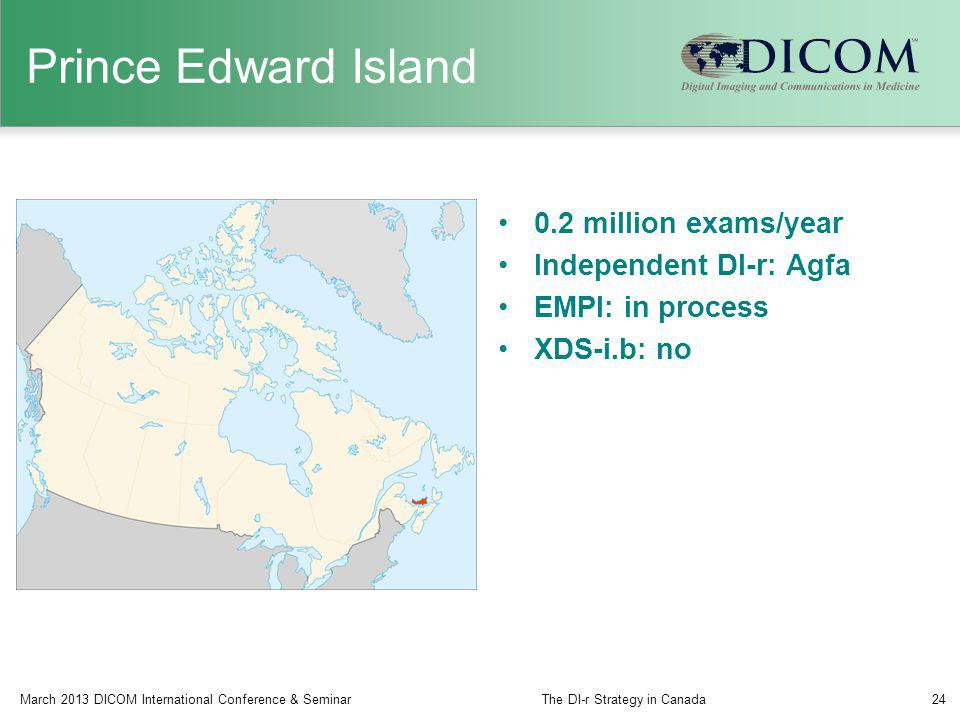 Prince Edward Island 0.2 million exams/year Independent DI-r: Agfa EMPI: in process XDS-i.b: no March 2013 DICOM International Conference & SeminarThe