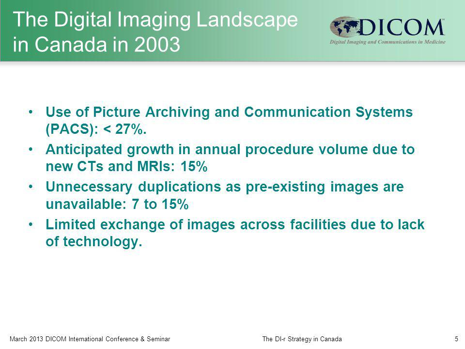 The Digital Imaging Landscape in Canada in 2003 Use of Picture Archiving and Communication Systems (PACS): < 27%. Anticipated growth in annual procedu