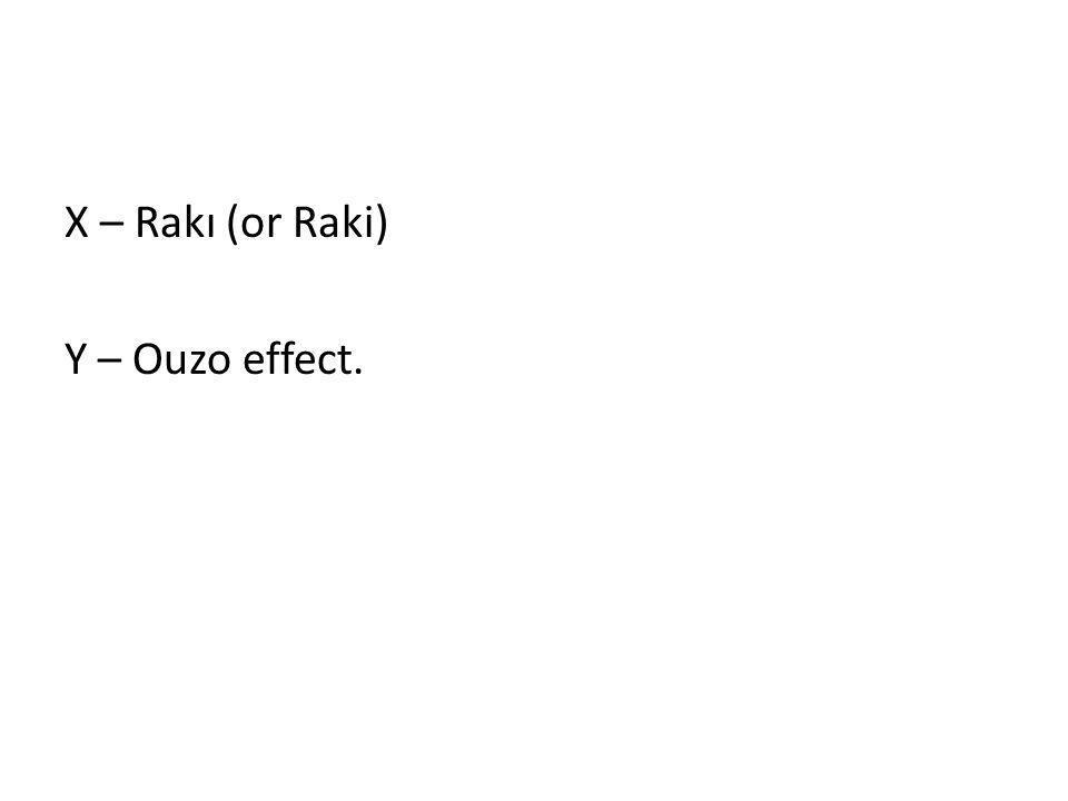X – Rakı (or Raki) Y – Ouzo effect.