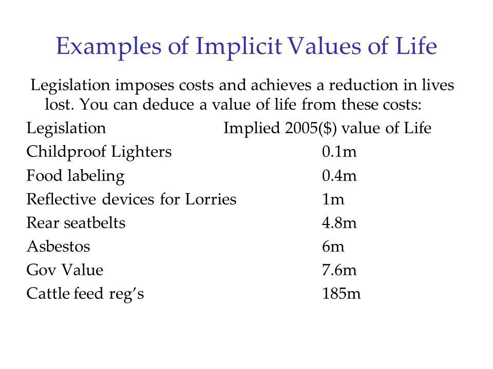 Examples of Implicit Values of Life Legislation imposes costs and achieves a reduction in lives lost. You can deduce a value of life from these costs: