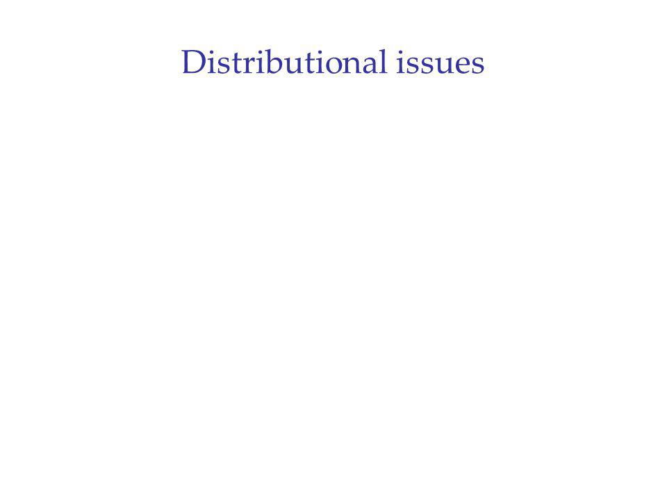 Distributional issues
