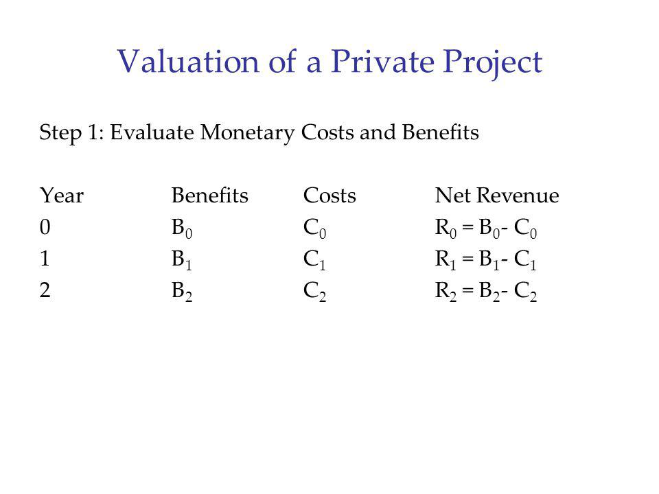 Valuation of a Private Project Step 1: Evaluate Monetary Costs and Benefits YearBenefitsCostsNet Revenue 0B 0 C 0 R 0 = B 0 - C 0 1B 1 C 1 R 1 = B 1 -