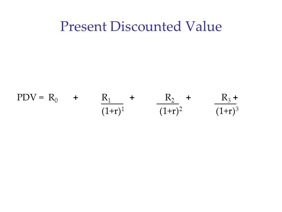Present Discounted Value PDV = R 0 + R 1 + R 2 + R 3 + (1+r) 1 (1+r) 2 (1+r) 3
