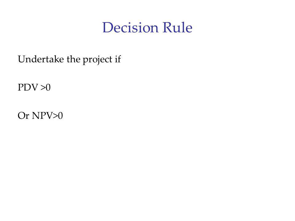 Decision Rule Undertake the project if PDV >0 Or NPV>0