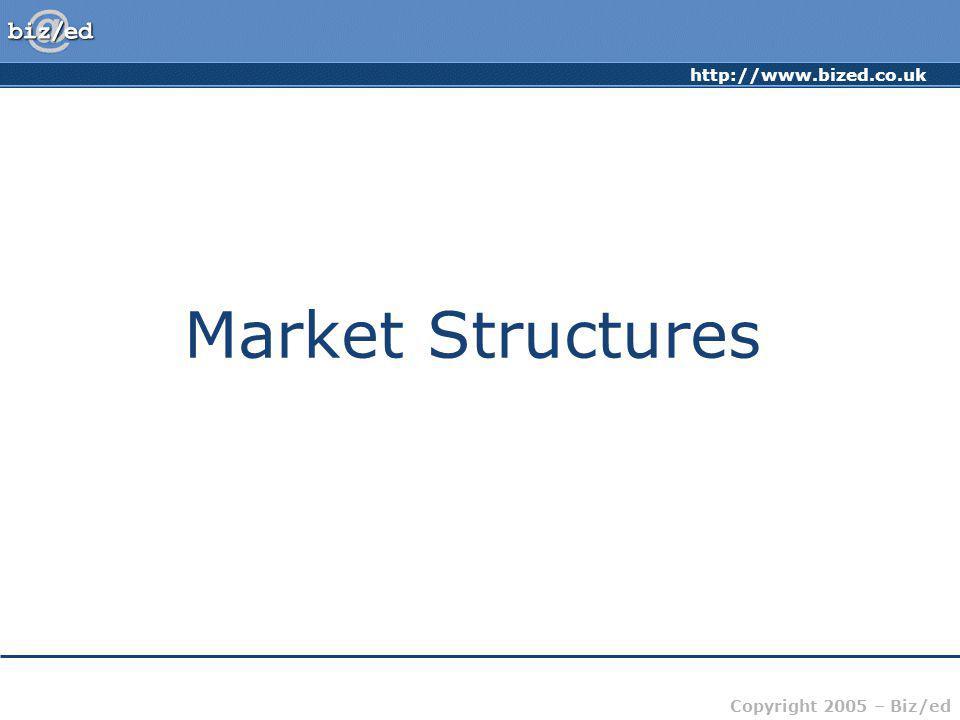 http://www.bized.co.uk Copyright 2005 – Biz/ed Market Structures
