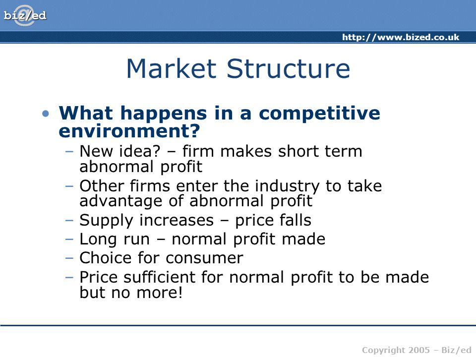 http://www.bized.co.uk Copyright 2005 – Biz/ed Market Structure What happens in a competitive environment? –New idea? – firm makes short term abnormal
