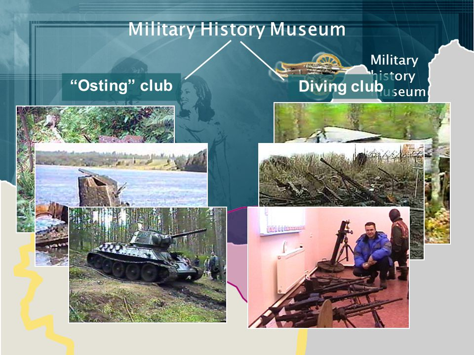 Military History Museum Military history museum Diving club Osting club Search Zone