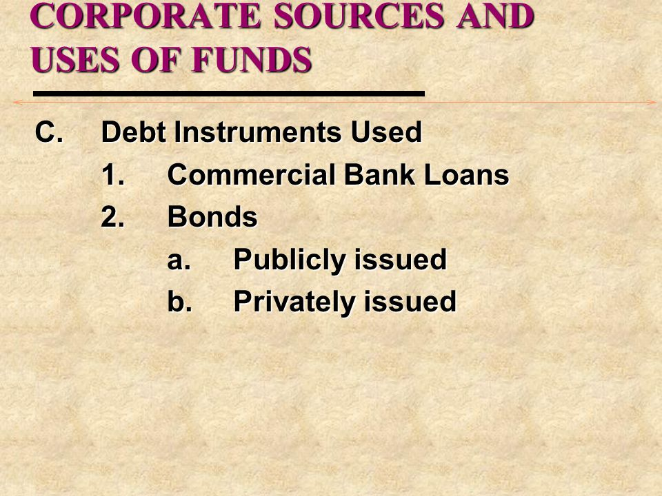 CORPORATE SOURCES AND USES OF FUNDS C.Debt Instruments Used 1.Commercial Bank Loans 2.Bonds a.Publicly issued b.Privately issued