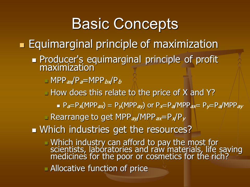 Basic Concepts Equimarginal principle of maximization Equimarginal principle of maximization Producer's equimarginal principle of profit maximization