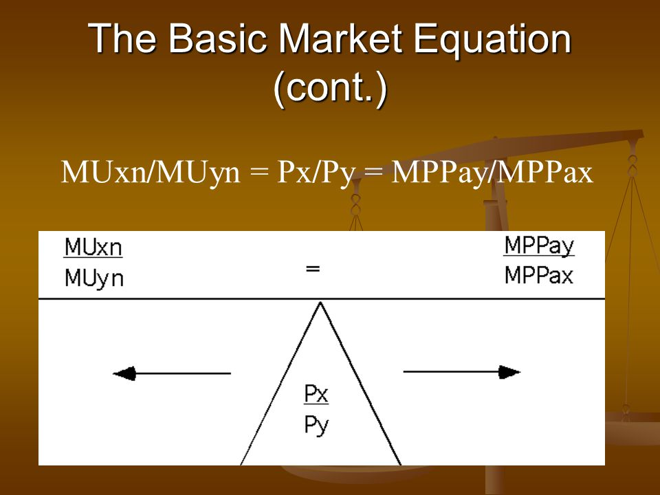 The Basic Market Equation (cont.) MUxn/MUyn = Px/Py = MPPay/MPPax