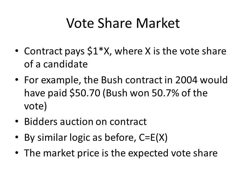 Vote Share Market Contract pays $1*X, where X is the vote share of a candidate For example, the Bush contract in 2004 would have paid $50.70 (Bush won 50.7% of the vote) Bidders auction on contract By similar logic as before, C=E(X) The market price is the expected vote share
