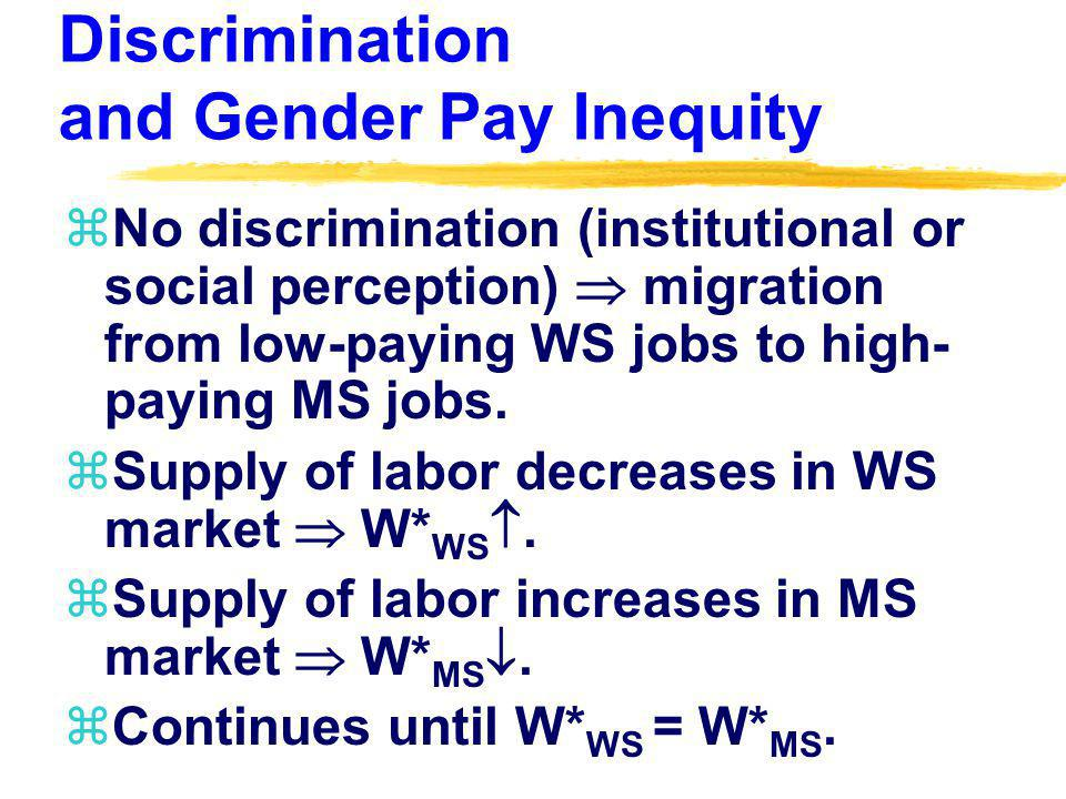 Discrimination and Gender Pay Inequity zNo discrimination (institutional or social perception) migration from low-paying WS jobs to high- paying MS jobs.