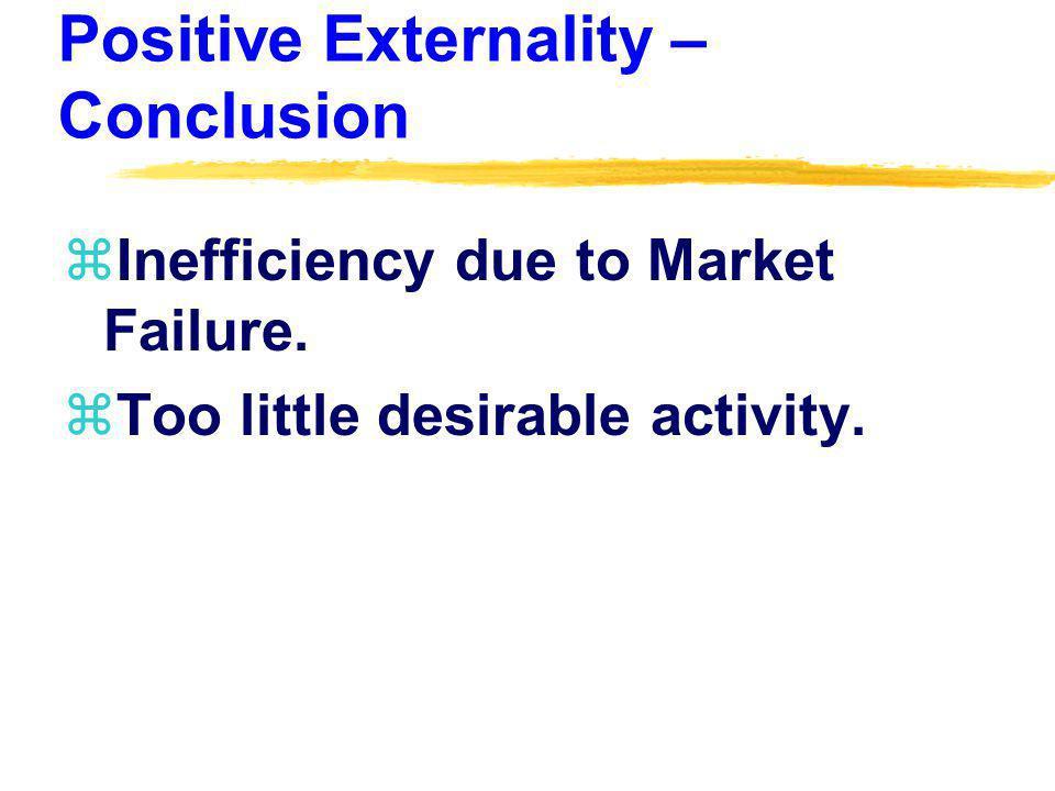 Positive Externality – Conclusion zInefficiency due to Market Failure.