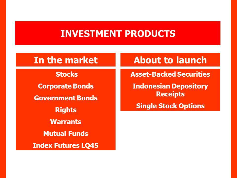 About to launch INVESTMENT PRODUCTS In the market Asset-Backed Securities Indonesian Depository Receipts Single Stock Options Stocks Corporate Bonds Government Bonds Rights Warrants Mutual Funds Index Futures LQ45