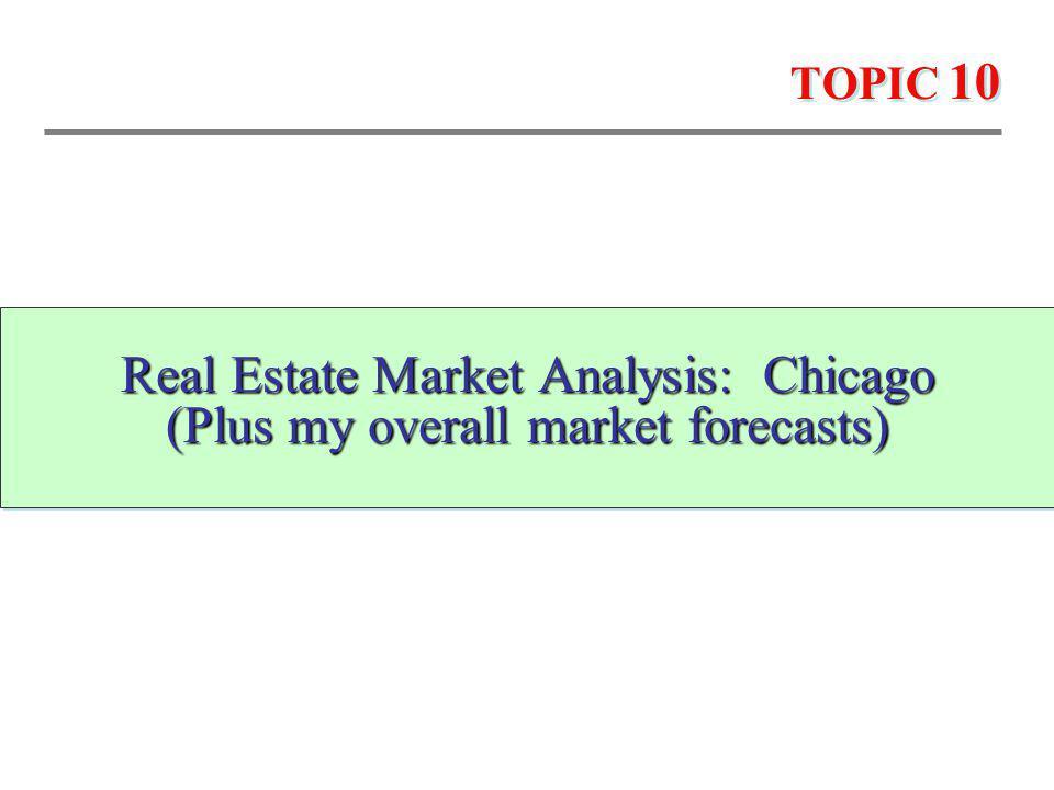 TOPIC 10 Real Estate Market Analysis: Chicago (Plus my overall market forecasts) Real Estate Market Analysis: Chicago (Plus my overall market forecasts)