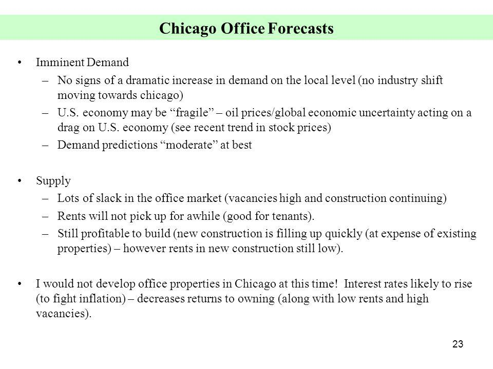 23 Chicago Office Forecasts Imminent Demand –No signs of a dramatic increase in demand on the local level (no industry shift moving towards chicago) –U.S.