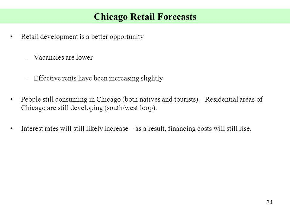 24 Chicago Retail Forecasts Retail development is a better opportunity –Vacancies are lower –Effective rents have been increasing slightly People stil