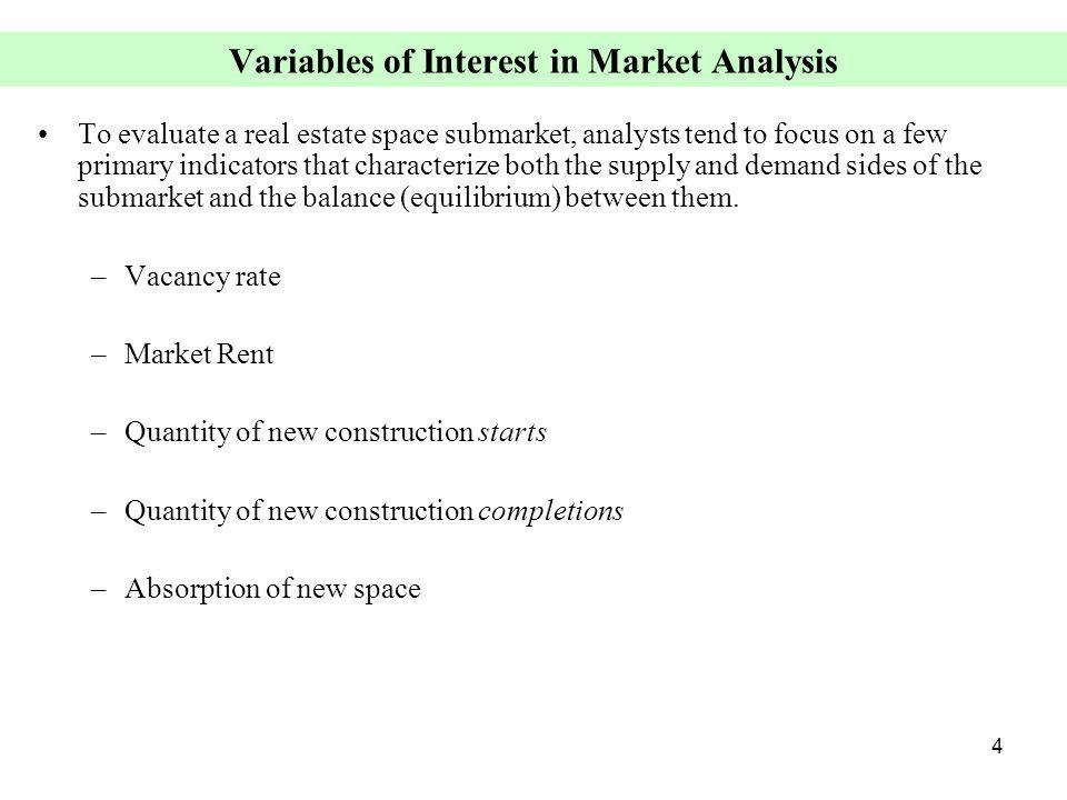 4 Variables of Interest in Market Analysis To evaluate a real estate space submarket, analysts tend to focus on a few primary indicators that characterize both the supply and demand sides of the submarket and the balance (equilibrium) between them.