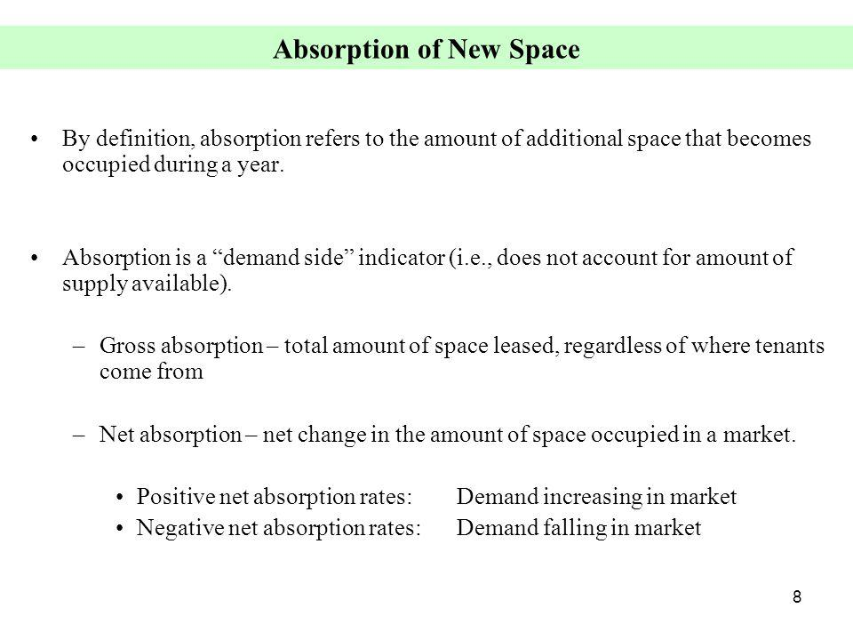 8 Absorption of New Space By definition, absorption refers to the amount of additional space that becomes occupied during a year.
