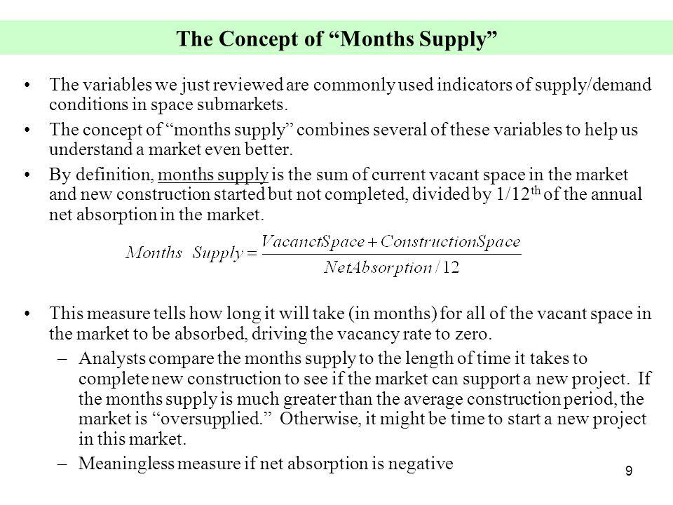 9 The Concept of Months Supply The variables we just reviewed are commonly used indicators of supply/demand conditions in space submarkets. The concep