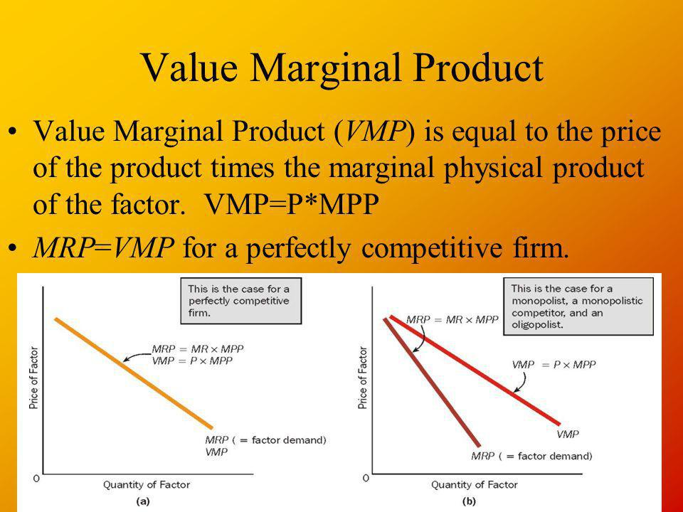 Value Marginal Product Value Marginal Product (VMP) is equal to the price of the product times the marginal physical product of the factor. VMP=P*MPP