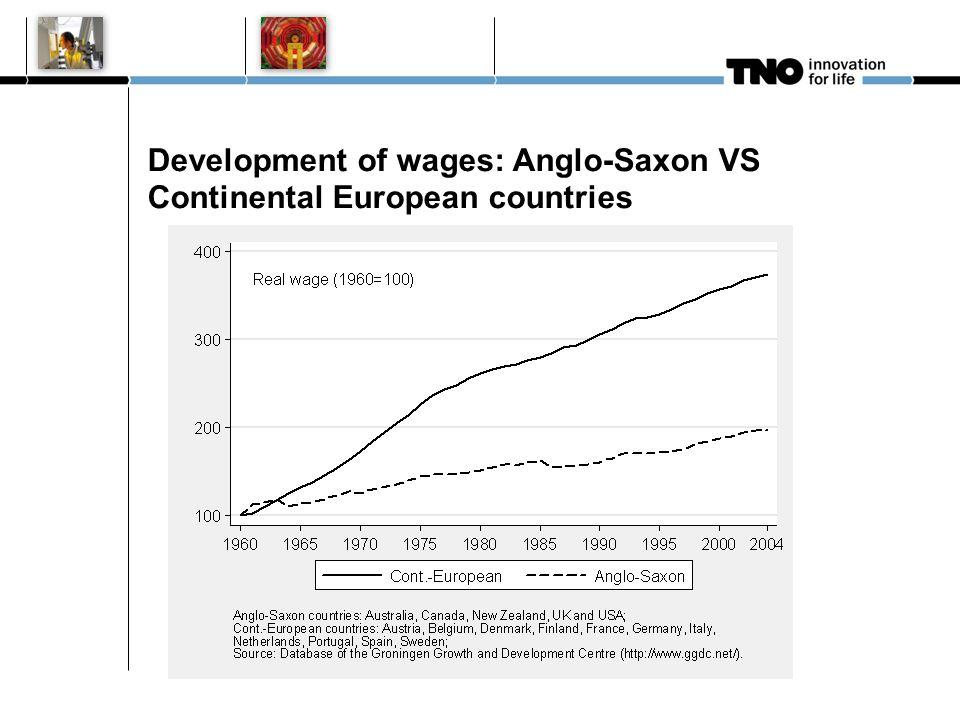 Development of labour productivity: Anglo-Saxon VS Continental European countries