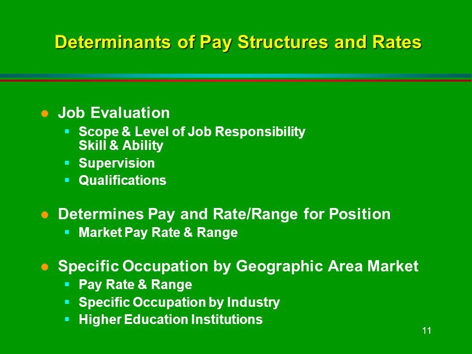 11 Determinants of Pay Structures and Rates Determinants of Pay Structures and Rates l Job Evaluation Scope & Level of Job Responsibility Skill & Ability Supervision Qualifications l Determines Pay and Rate/Range for Position Market Pay Rate & Range l Specific Occupation by Geographic Area Market Pay Rate & Range Specific Occupation by Industry Higher Education Institutions