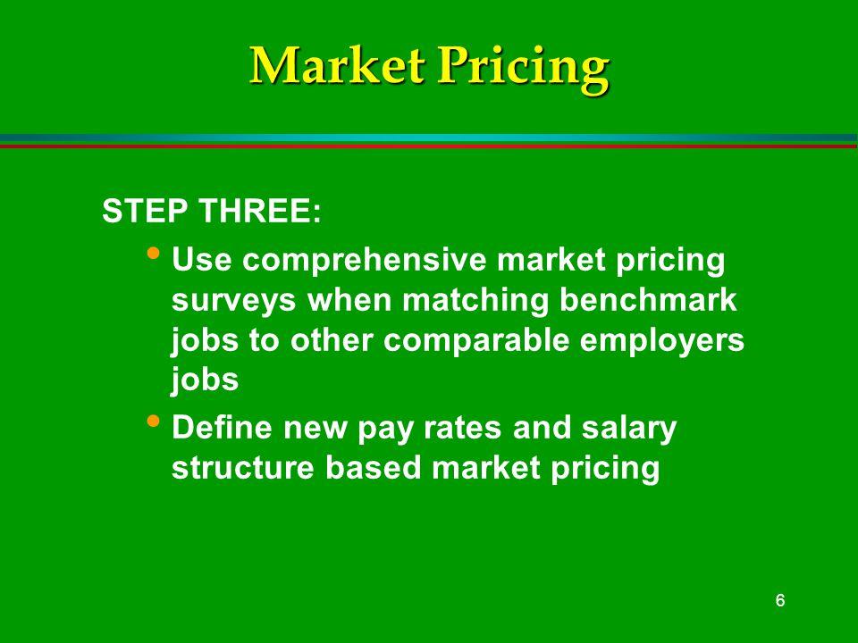 7 Market Pricing Tools l College and University Professional Association (CUPA) surveys.