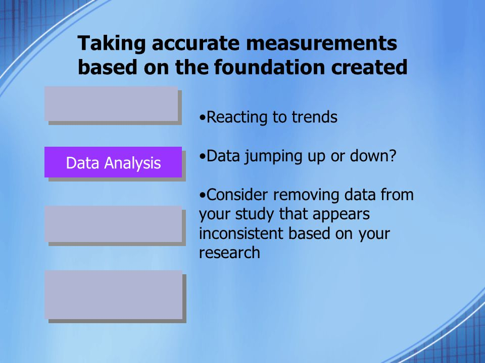 Taking accurate measurements based on the foundation created Data Analysis Reacting to trends Data jumping up or down? Consider removing data from you