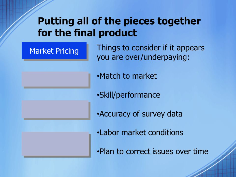 Putting all of the pieces together for the final product Market Pricing Things to consider if it appears you are over/underpaying: Match to market Skill/performance Accuracy of survey data Labor market conditions Plan to correct issues over time