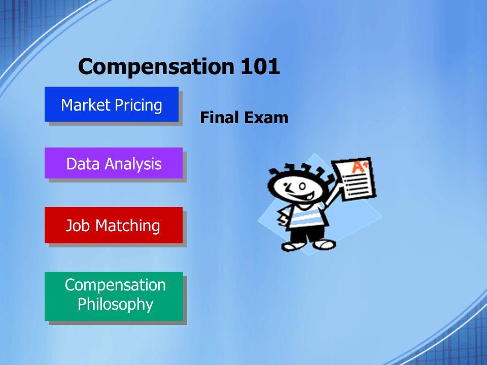 Compensation 101 Market Pricing Data Analysis Job Matching Compensation Philosophy Final Exam