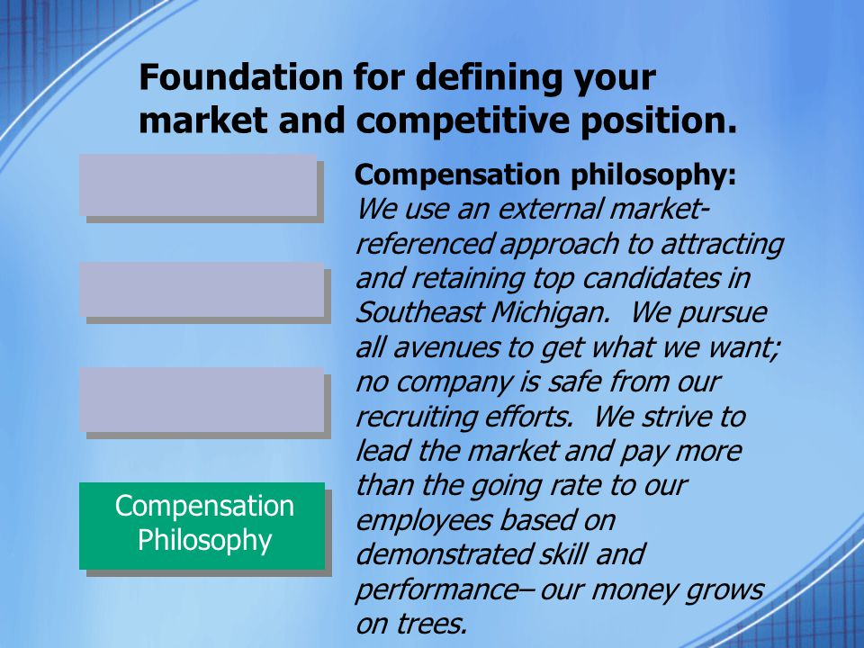 Foundation for defining your market and competitive position. Compensation Philosophy Compensation philosophy: We use an external market- referenced a