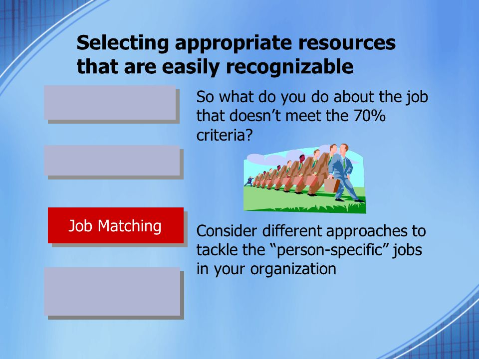 Selecting appropriate resources that are easily recognizable So what do you do about the job that doesnt meet the 70% criteria? Consider different app
