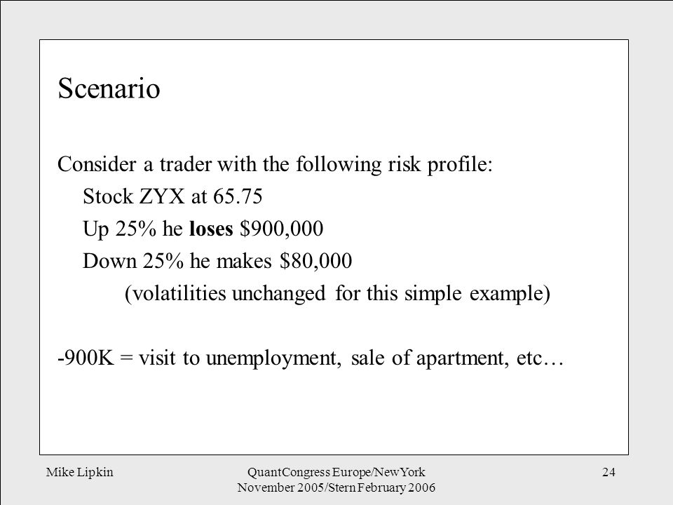 Mike LipkinQuantCongress Europe/NewYork November 2005/Stern February 2006 24 Scenario Consider a trader with the following risk profile: Stock ZYX at 65.75 Up 25% he loses $900,000 Down 25% he makes $80,000 (volatilities unchanged for this simple example) -900K = visit to unemployment, sale of apartment, etc…